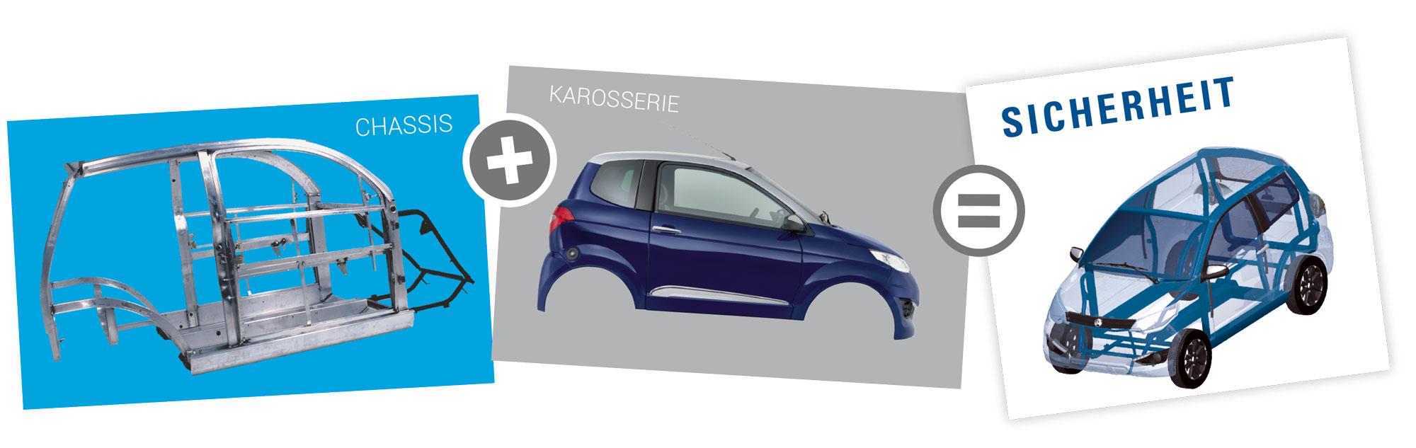 Chassis Karosserie Sicherheit